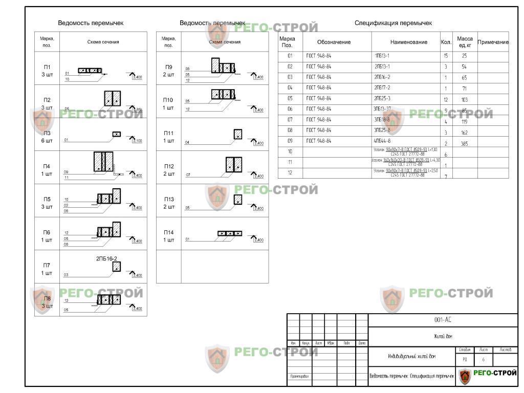 спецификация перемычек таблица