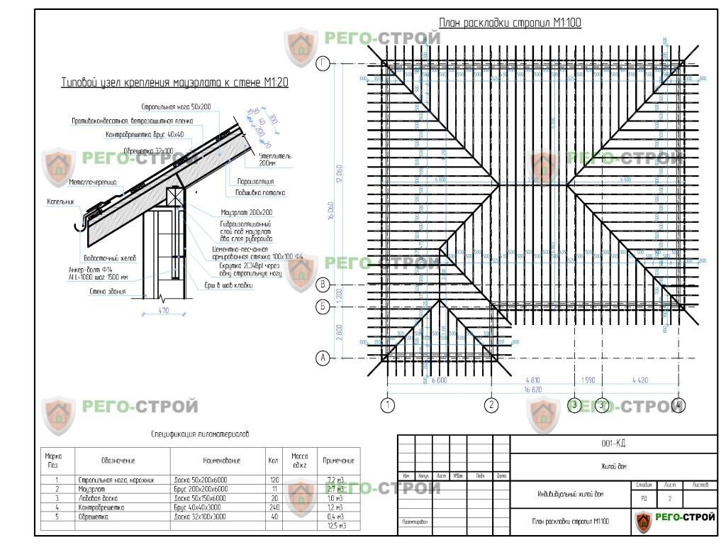 план стропил вальмовой крыши